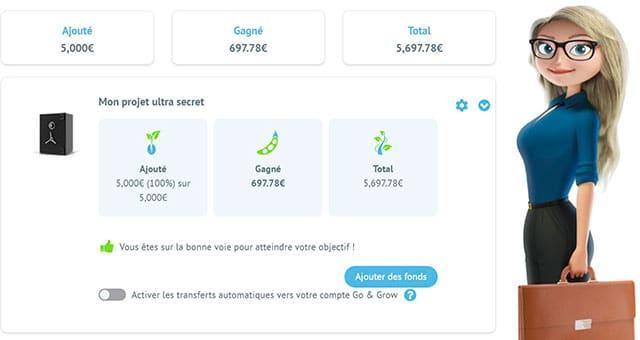 Présentation de l'interface de compte Bondora.